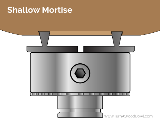 Bowl Mortise Sized Shallow