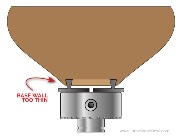 Bowl Mortise Base Wall Too Thin