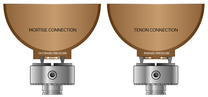Mortise or Tenon Connection Examples With Four Jaw Chuck