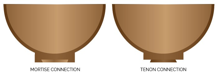 Mortise or Tenon Connection Examples