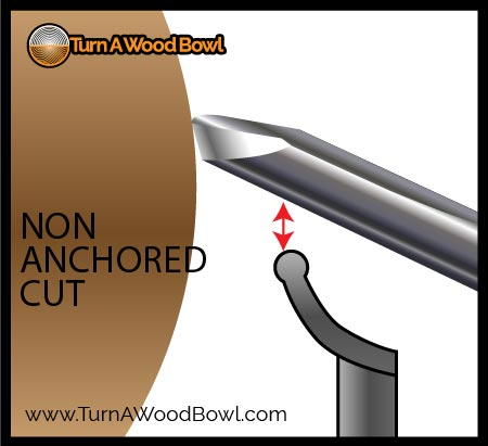 Using Bowl Gouge Non Anchored Cut