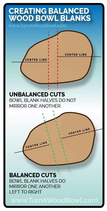 Quarter Sawn Wood Bowl Blank Mirror Cuts