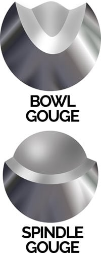 Bowl Gouge vs Spindle Gouge Tip Shape