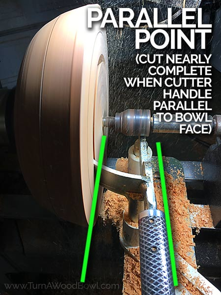 Oneway Easy Core Coring System Almost Parallel
