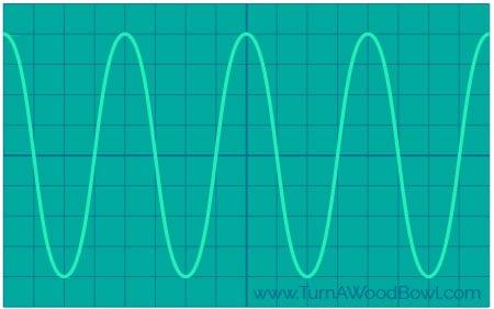 Ogee Curve Lines Oscillioscope