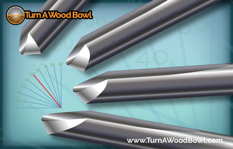 Bowl Gouge Sharpening Angles Best