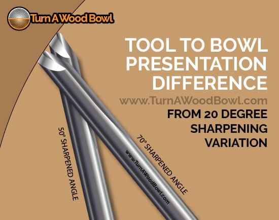 Bowl Gouge Sharpening Angles Tool Presentation Difference