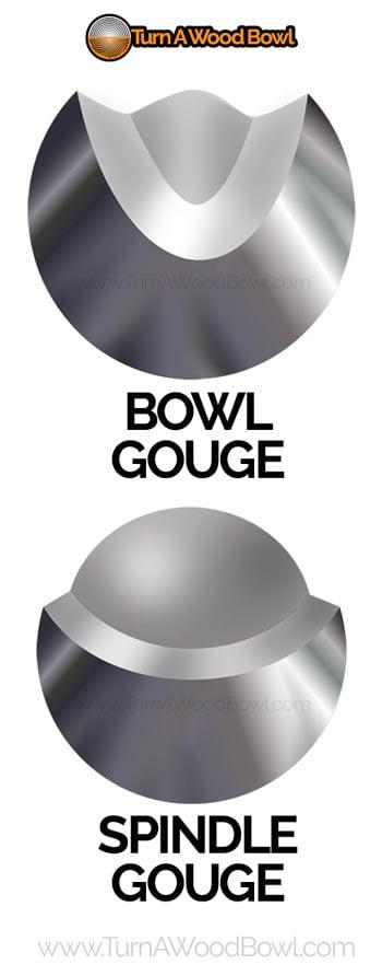 Bowl Gouge vs Spindle Gouge Tips
