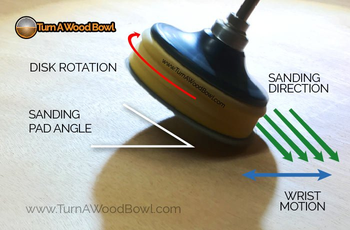 Wood Bowl Sanding Tools Power Sanding Angle