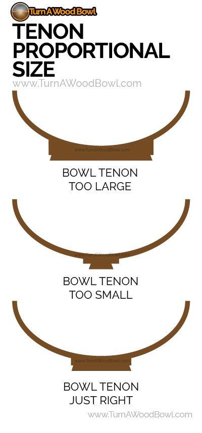 Bowl Tenon Proportion Bowl Dimension Graphic