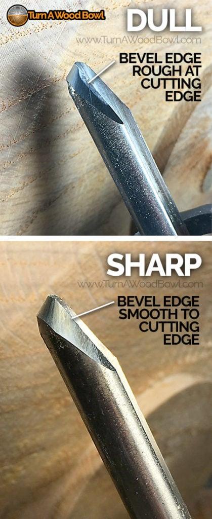 Dull Sharp Bevel Edge Prevent Bowl Catches