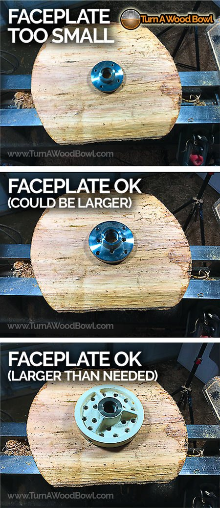 Faceplate Size Compared Wood Bowl Blank