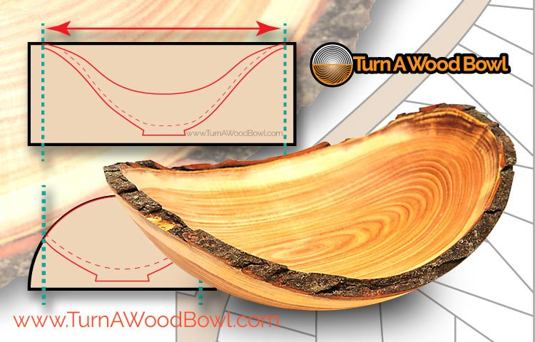 Live Edge Bowl 10 Secrets For Turning Success Turn A Wood Bowl
