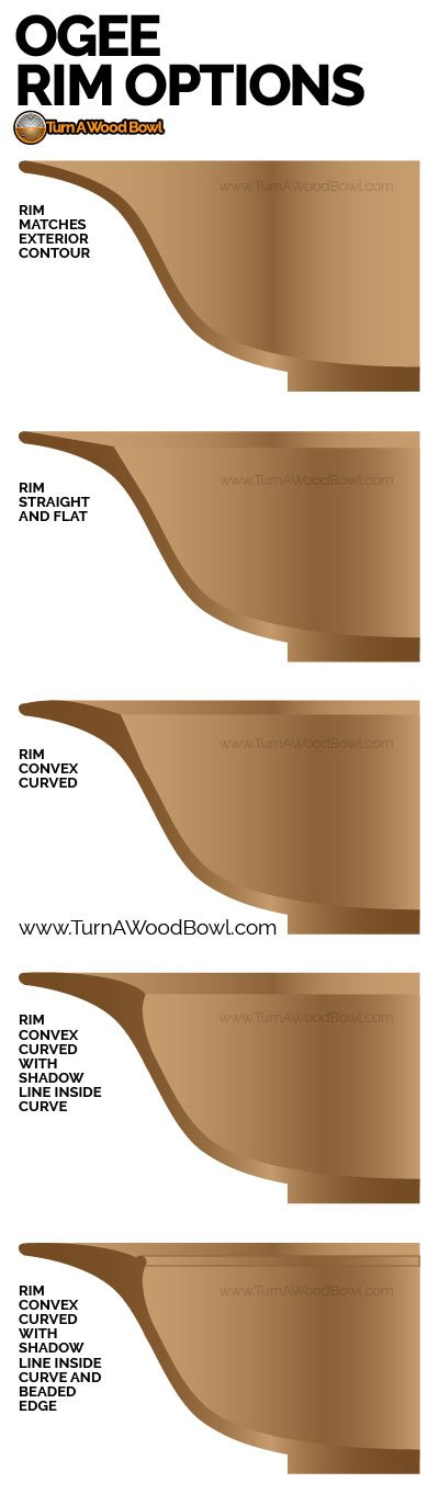 Ogee Bowl Design Rim Options