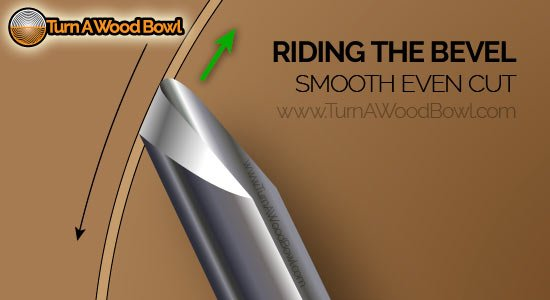 Riding The Bevel Ideal Bevel Supported Cutting Path