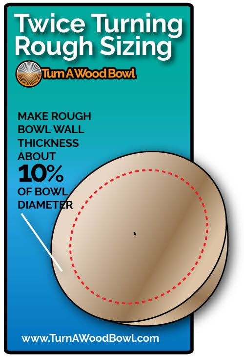 Twice Turning Wood Bowls Ten percent rough size