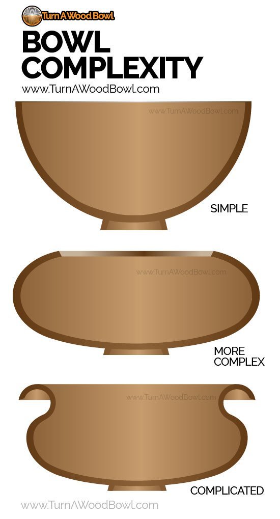 Wall Thickness and Wood Bowl Complexity