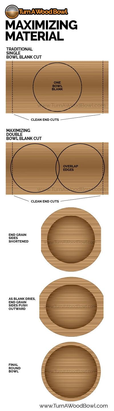 Glenn Lucas Maximize Material Bowl Blanks