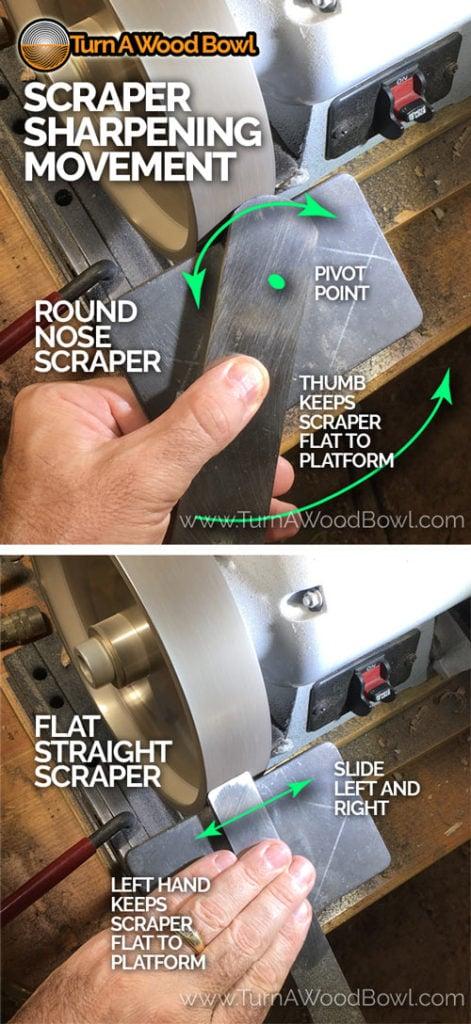 Scraper Sharpening Motions at Grinder Wheel Platform