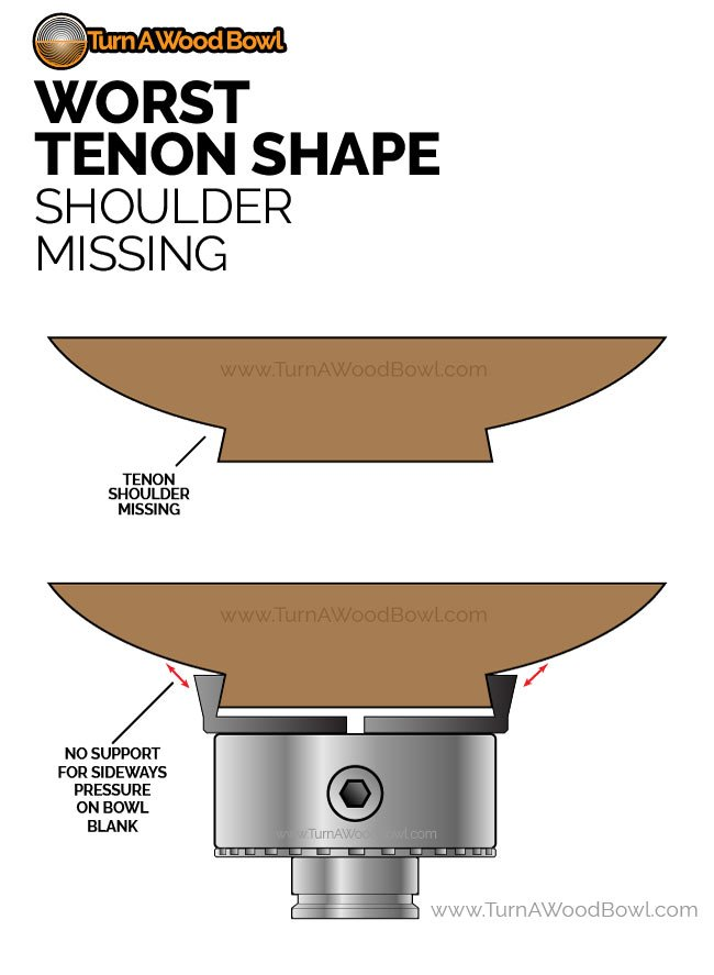 Worst Tenon Shape Wood Bowl Shoulder Missing
