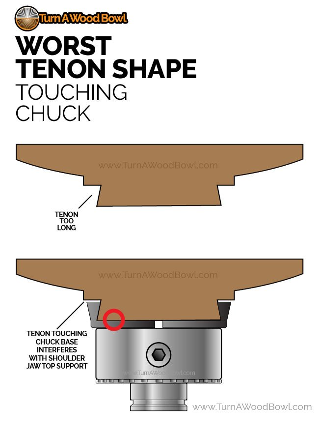 Worst Tenon Shape Wood Bowl Touching Chuck