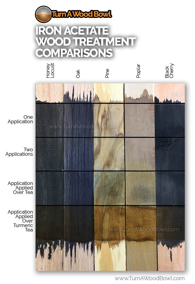 Iron Acetate Ebonizing Wood Treatment Comparisons Ebony