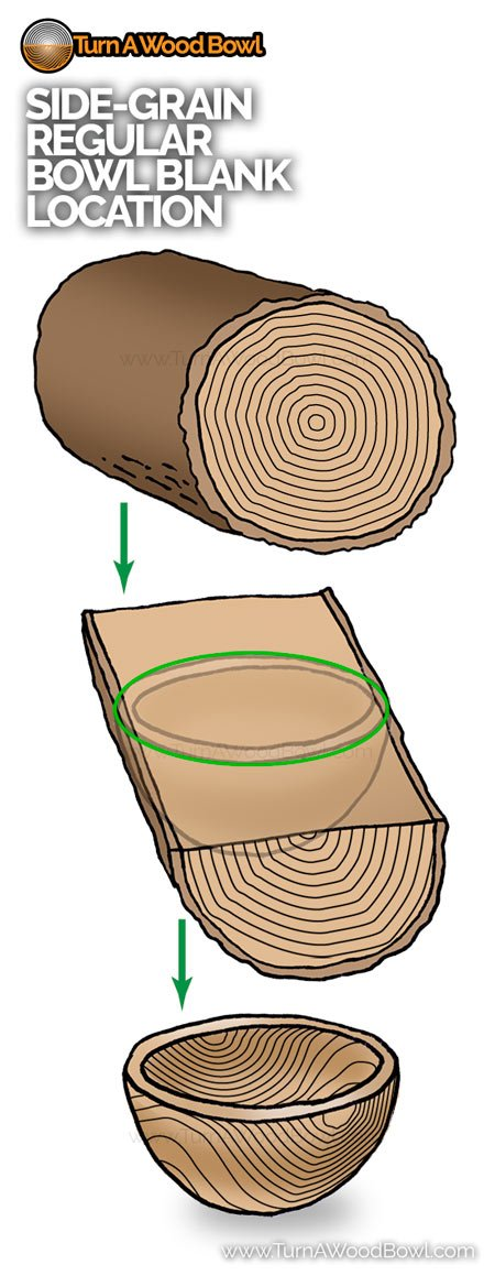 Regular Bowl Turning Grain Orientation Split Log Location