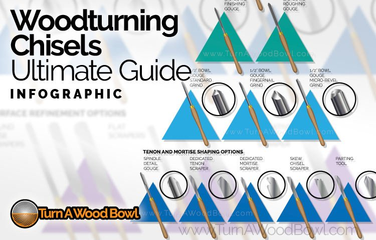 Woodturning Chisels Infographic Bowl Gouges and Scrapers Guide