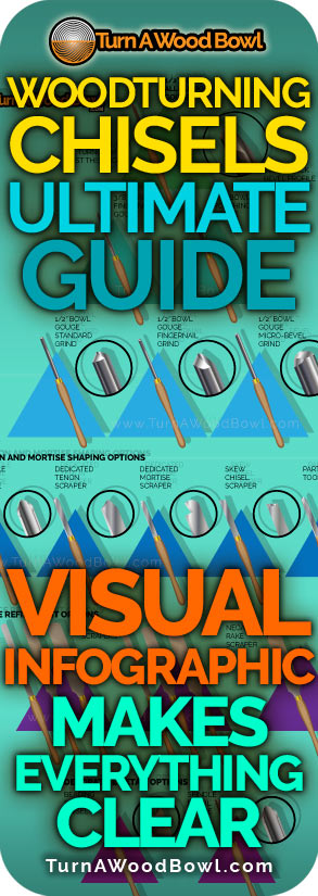 Woodturning Chisels Ultimate Infographic Guide Illustrated