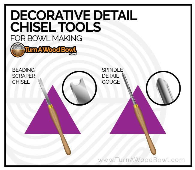 Woodturning Tools Decorative Chisels Guide