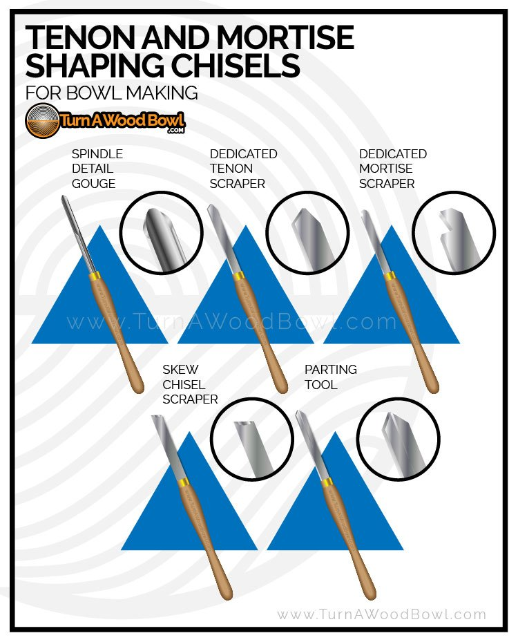 Woodturning Tenon Mortise Chisel Shaping Guide